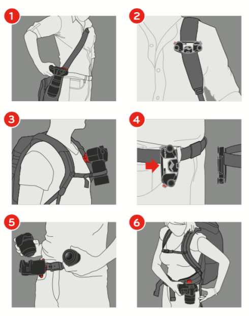 The Capture Pro clip can be attached to a variety of straps